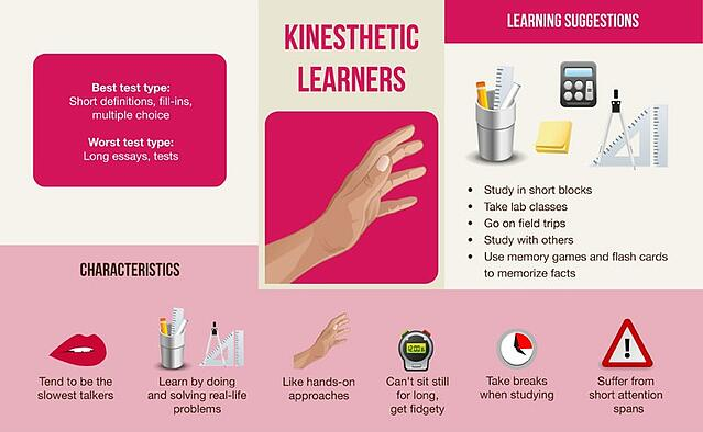 kinesthetic.jpg